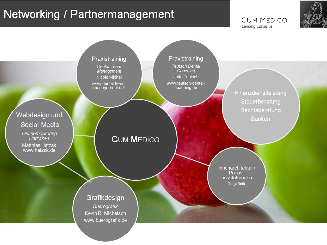Networking-Partnermanagement-praxismarketing-aerzte